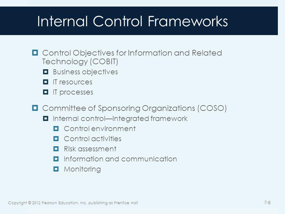 Internal Control  Enterprise Risk Management Model  Risk-based vs.