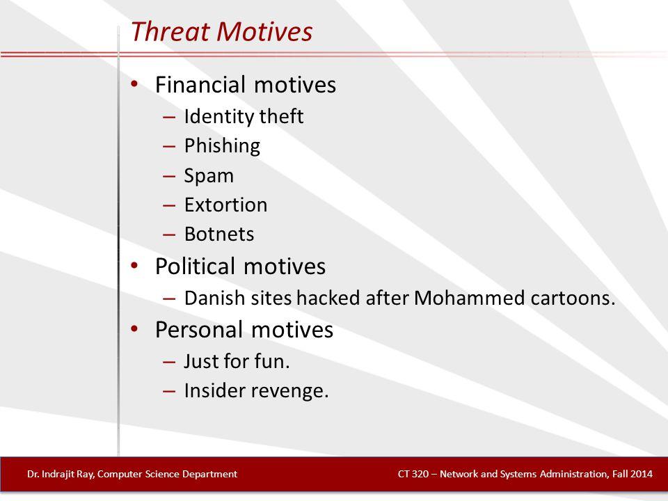 Threat Motives Dr.