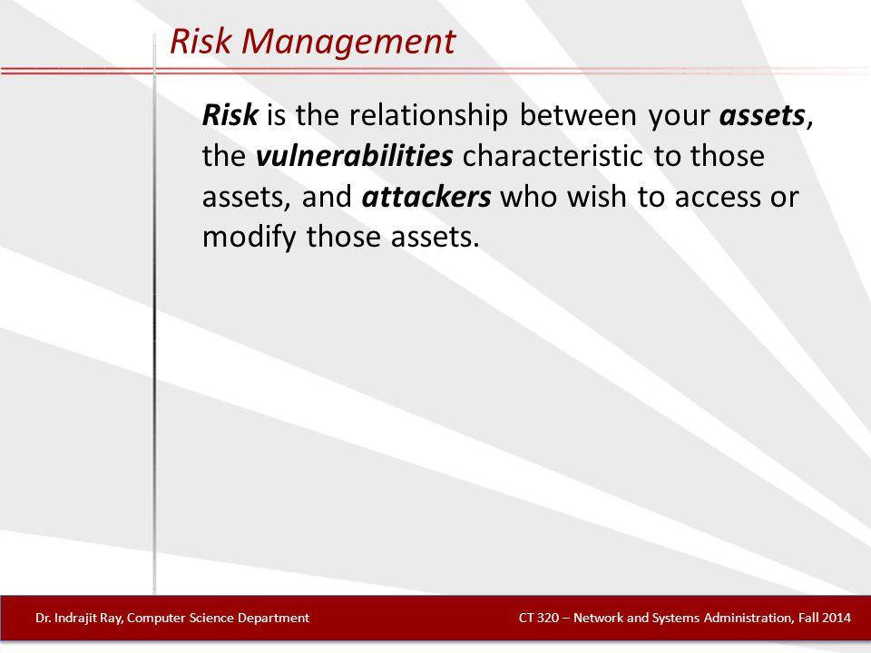 Risk Management Dr.