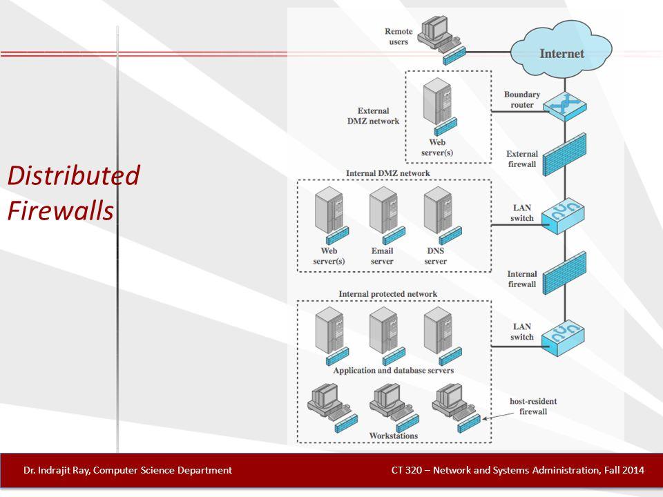 Distributed Firewalls Dr.