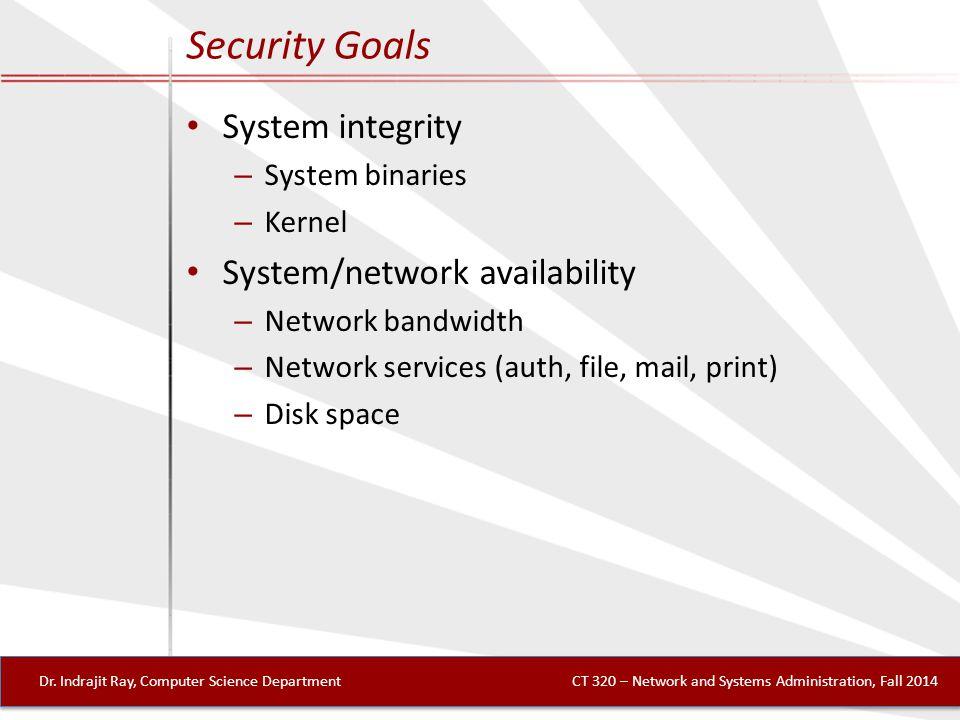 Security Goals Dr.
