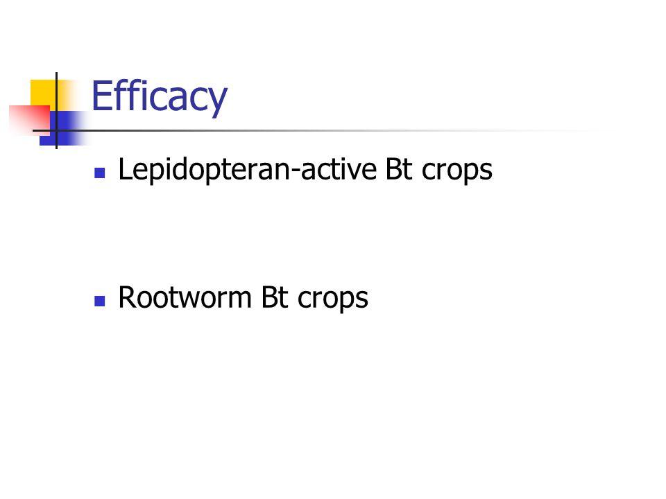 Efficacy Lepidopteran-active Bt crops Rootworm Bt crops