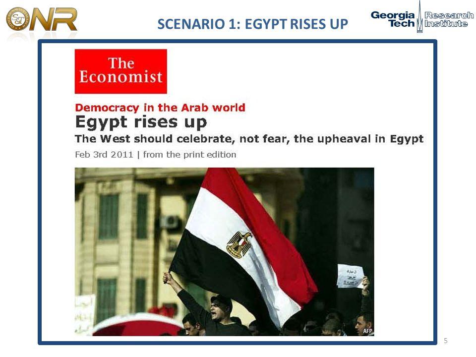 SCENARIO 1: EGYPT RISES UP 5