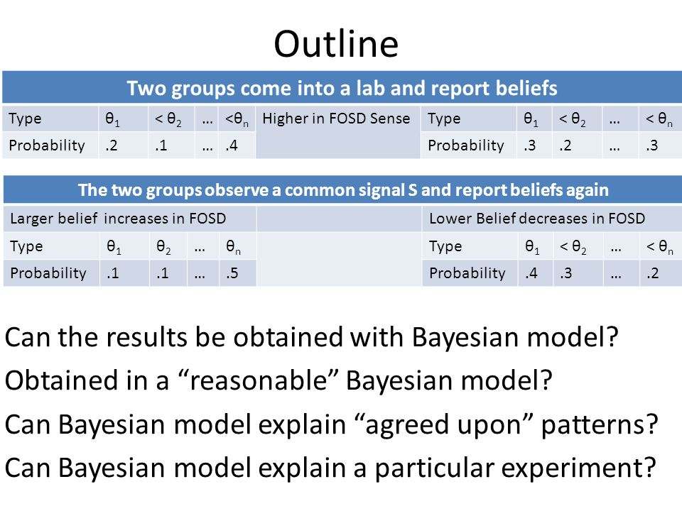 Outline Two groups come into a lab and report beliefs Typeθ1θ1 < θ2< θ2 …<θn<θn Higher in FOSD SenseTypeθ1θ1 < θ 2 …< θ n Probability.2.1….4Probability.3.2….3 The two groups observe a common signal S and report beliefs again Larger belief increases in FOSDLower Belief decreases in FOSD Typeθ1θ1 θ2θ2 …θnθn θ1θ1 < θ 2 …< θ n Probability.1 ….5Probability.4.3….2 Can the results be obtained with Bayesian model.