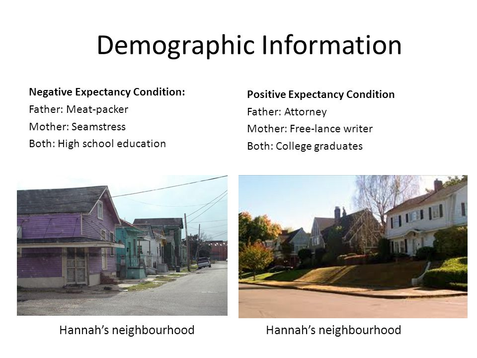 Demographic Information Negative Expectancy Condition: Father: Meat-packer Mother: Seamstress Both: High school education Positive Expectancy Condition Father: Attorney Mother: Free-lance writer Both: College graduates Hannah's neighbourhood