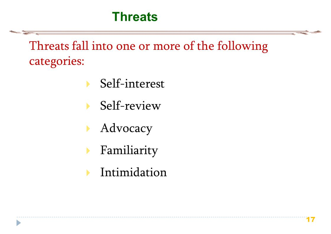 17 Threats  Self-interest  Self-review  Advocacy  Familiarity  Intimidation Threats fall into one or more of the following categories: