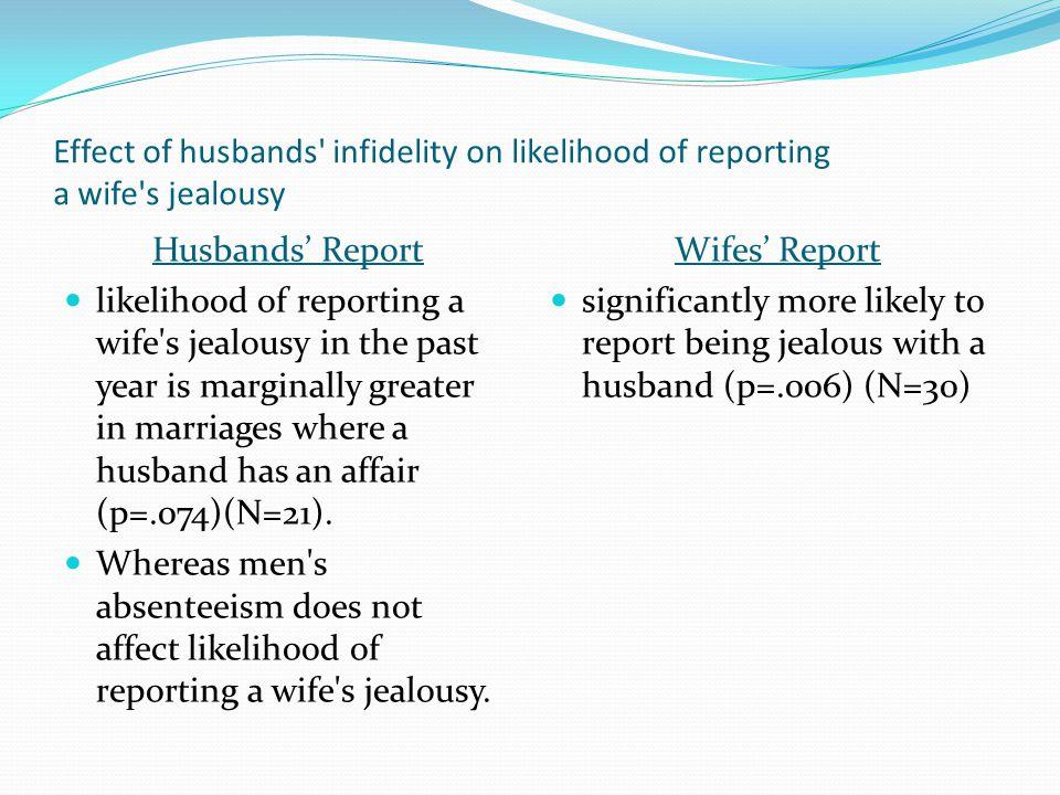Effect of husbands' infidelity on likelihood of reporting a wife's jealousy Husbands' Report likelihood of reporting a wife's jealousy in the past yea