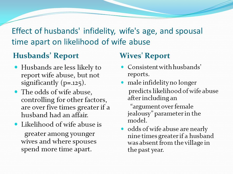 Effect of husbands infidelity, wife s age, and spousal time apart on likelihood of wife abuse Husbands' Report Wives Report Husbands are less likely to report wife abuse, but not significantly (p=.125).