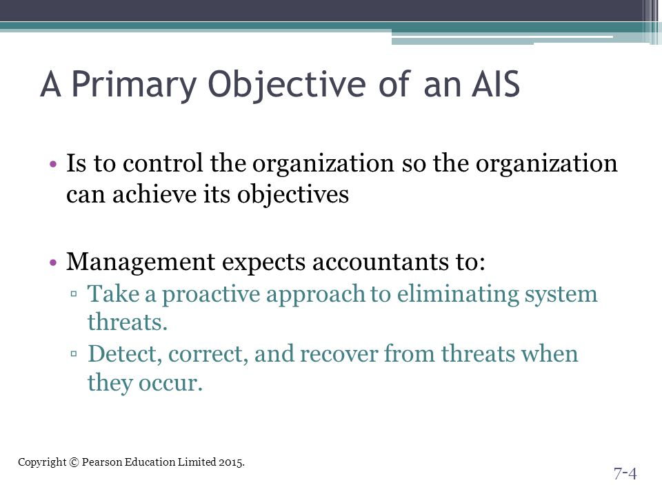 Copyright © Pearson Education Limited 2015. A Primary Objective of an AIS Is to control the organization so the organization can achieve its objective