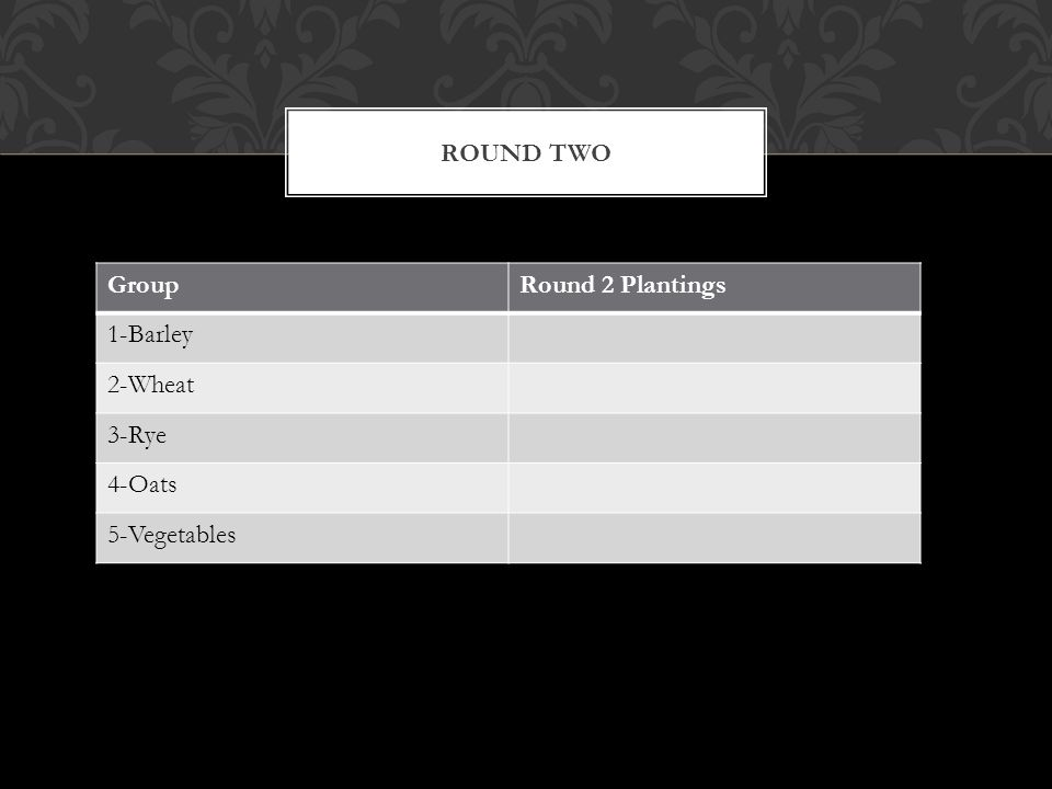 GroupRound 2 Plantings 1-Barley 2-Wheat 3-Rye 4-Oats 5-Vegetables ROUND TWO