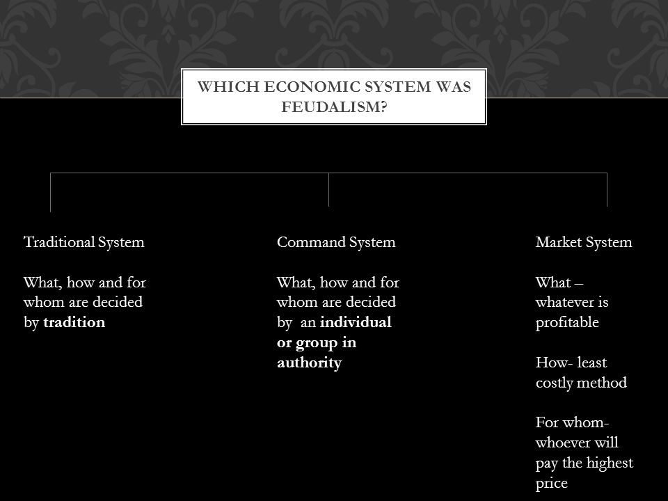 WHICH ECONOMIC SYSTEM WAS FEUDALISM.