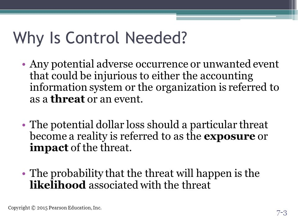 Copyright © 2015 Pearson Education, Inc. Why Is Control Needed? Any potential adverse occurrence or unwanted event that could be injurious to either t