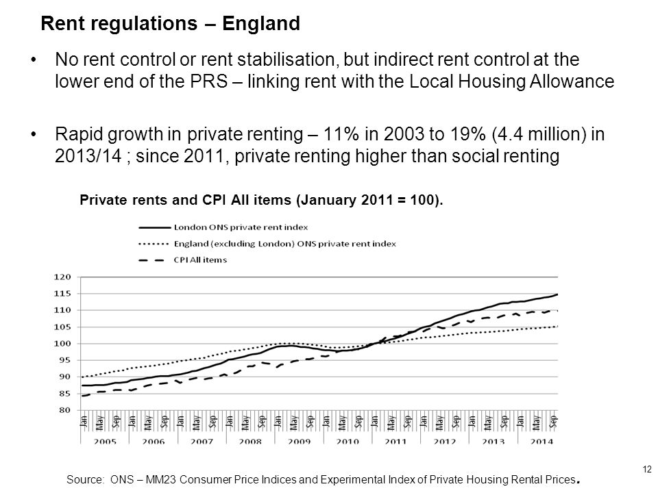 No rent control or rent stabilisation, but indirect rent control at the lower end of the PRS – linking rent with the Local Housing Allowance Rapid growth in private renting – 11% in 2003 to 19% (4.4 million) in 2013/14 ; since 2011, private renting higher than social renting Private rents and CPI All items (January 2011 = 100).