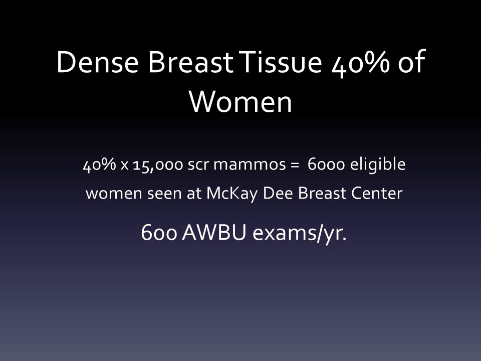 Dense Breast Tissue 40% of Women 40% x 15,000 scr mammos = 6000 eligible women seen at McKay Dee Breast Center 600 AWBU exams/yr.