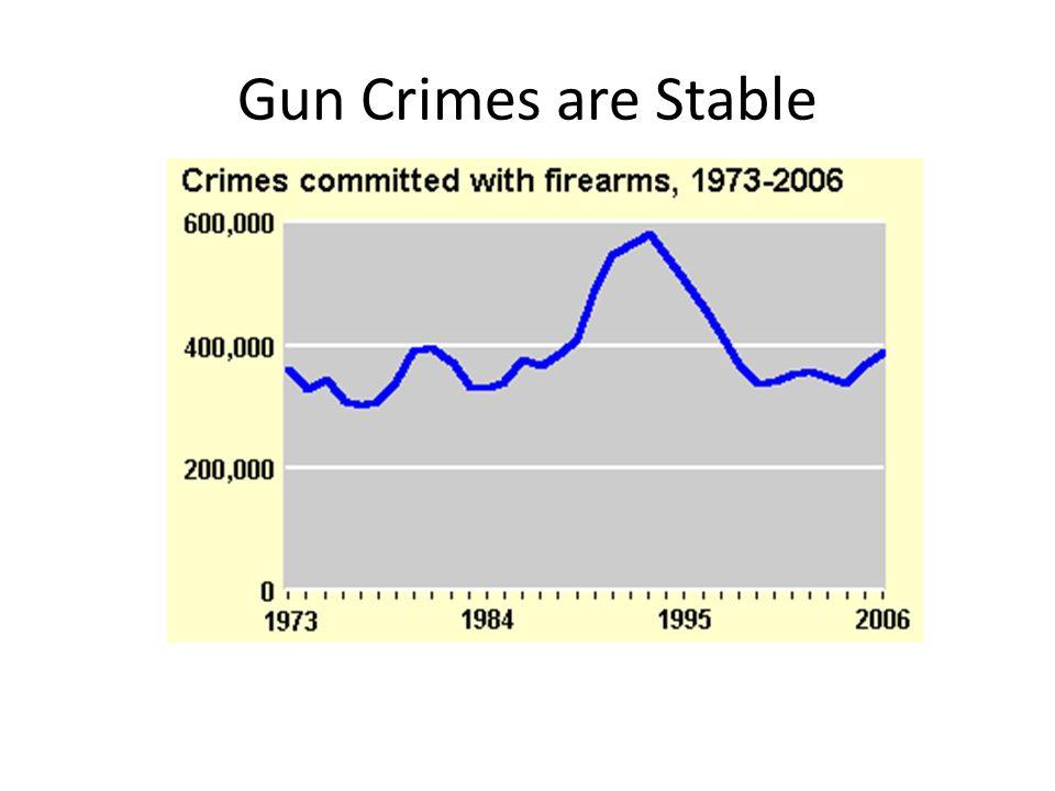 Gun Crimes are Stable