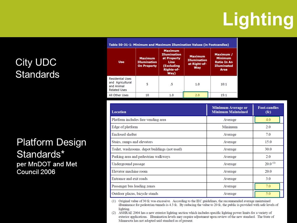Lighting City UDC Standards Platform Design Standards* per MnDOT and Met Council 2006