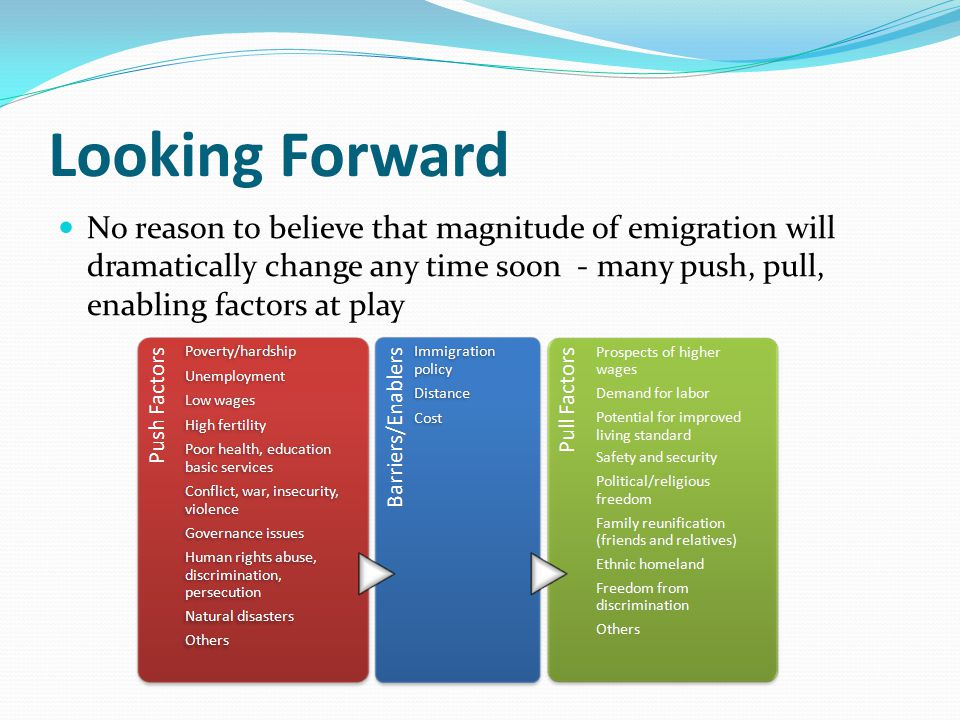 Looking Forward No reason to believe that magnitude of emigration will dramatically change any time soon - many push, pull, enabling factors at play
