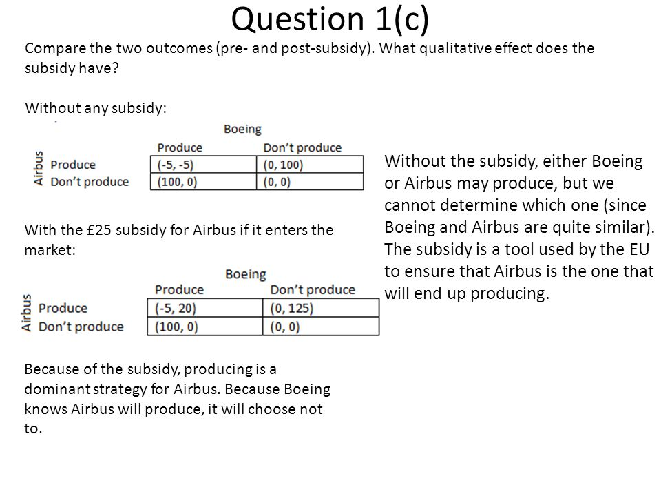 Question 1(c) Compare the two outcomes (pre- and post-subsidy). What qualitative effect does the subsidy have? Without any subsidy: With the £25 subsi