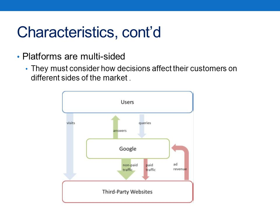 Characteristics, cont'd Platforms are multi-sided They must consider how decisions affect their customers on different sides of the market.