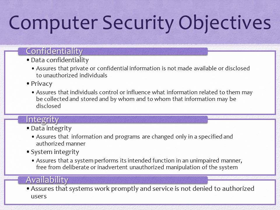 Computer Security Objectives Data confidentiality Assures that private or confidential information is not made available or disclosed to unauthorized individuals Privacy Assures that individuals control or influence what information related to them may be collected and stored and by whom and to whom that information may be disclosed Confidentiality Data integrity Assures that information and programs are changed only in a specified and authorized manner System integrity Assures that a system performs its intended function in an unimpaired manner, free from deliberate or inadvertent unauthorized manipulation of the system Integrity Assures that systems work promptly and service is not denied to authorized users Availability