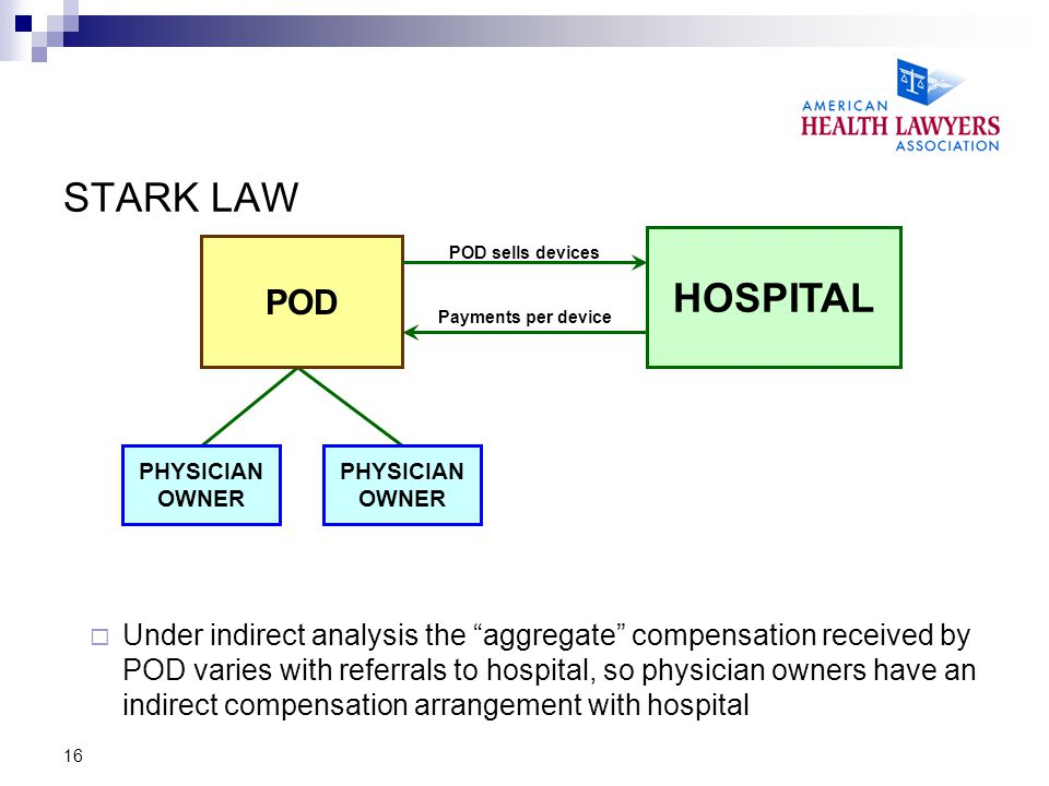 16 STARK LAW  Under indirect analysis the aggregate compensation received by POD varies with referrals to hospital, so physician owners have an indirect compensation arrangement with hospital HOSPITAL POD PHYSICIAN OWNER PHYSICIAN OWNER HOSPITAL POD PHYSICIAN OWNER PHYSICIAN OWNER POD sells devices Payments per device