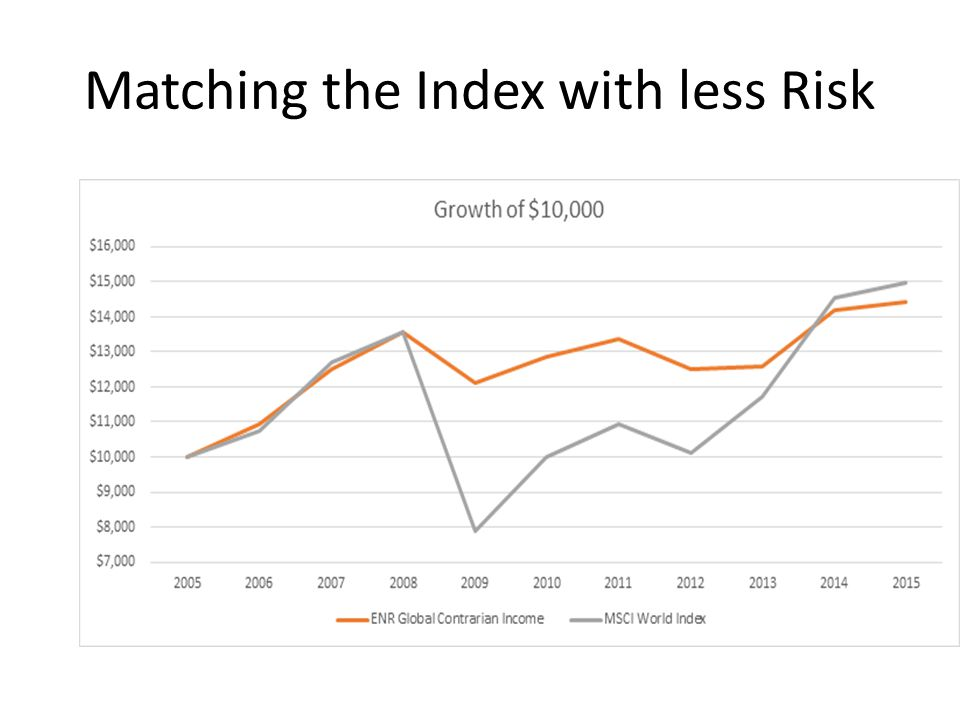 Matching the Index with less Risk