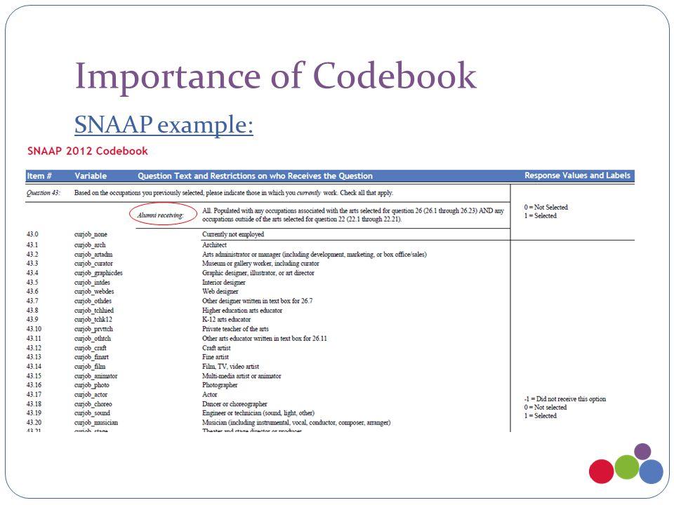 Importance of Codebook SNAAP example: