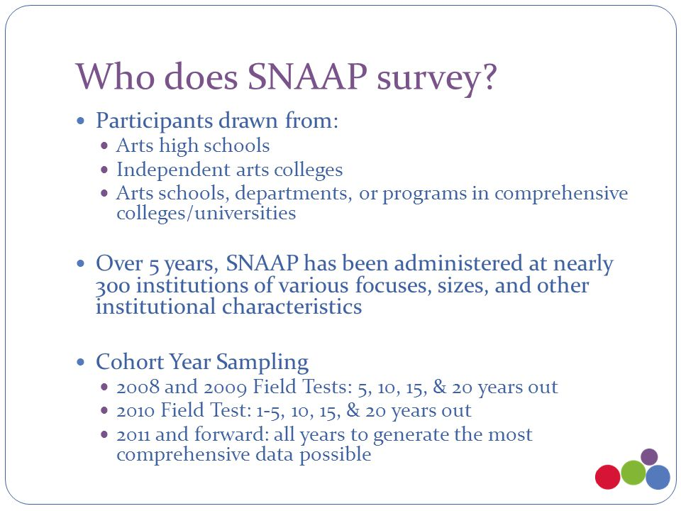 Who does SNAAP survey? Participants drawn from: Arts high schools Independent arts colleges Arts schools, departments, or programs in comprehensive co