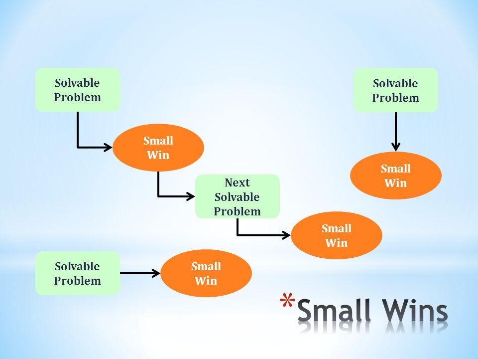 Solvable Problem Small Win Solvable Problem Next Solvable Problem Solvable Problem