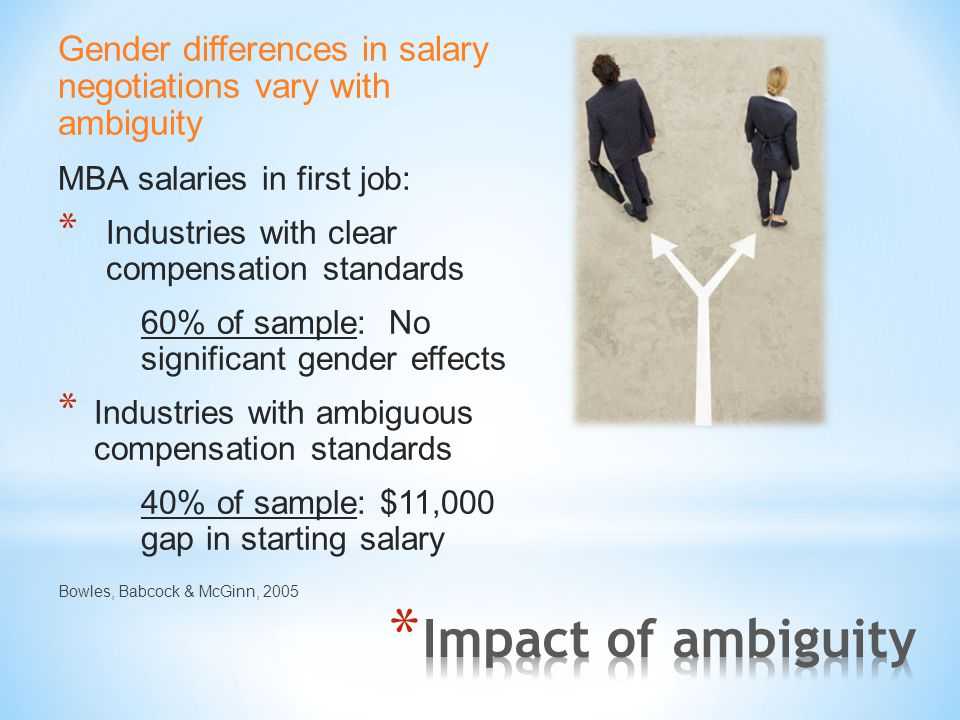 Gender differences in salary negotiations vary with ambiguity MBA salaries in first job: * Industries with clear compensation standards 60% of sample: