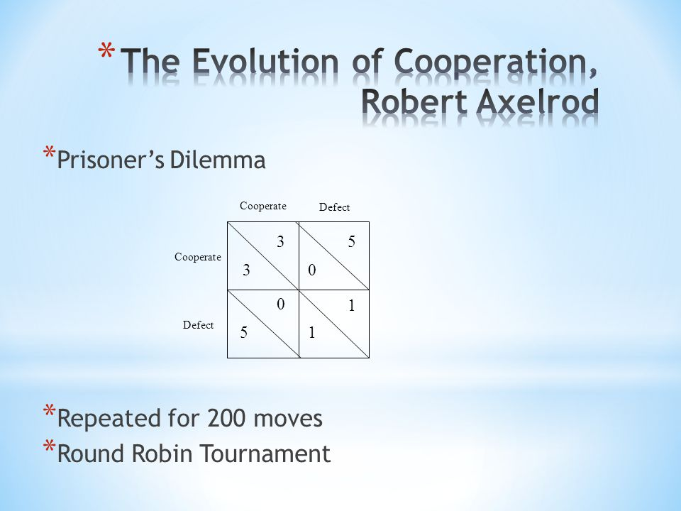 * Prisoner's Dilemma * Repeated for 200 moves * Round Robin Tournament Defect Cooperate 3 3 5 5 0 0 1 1