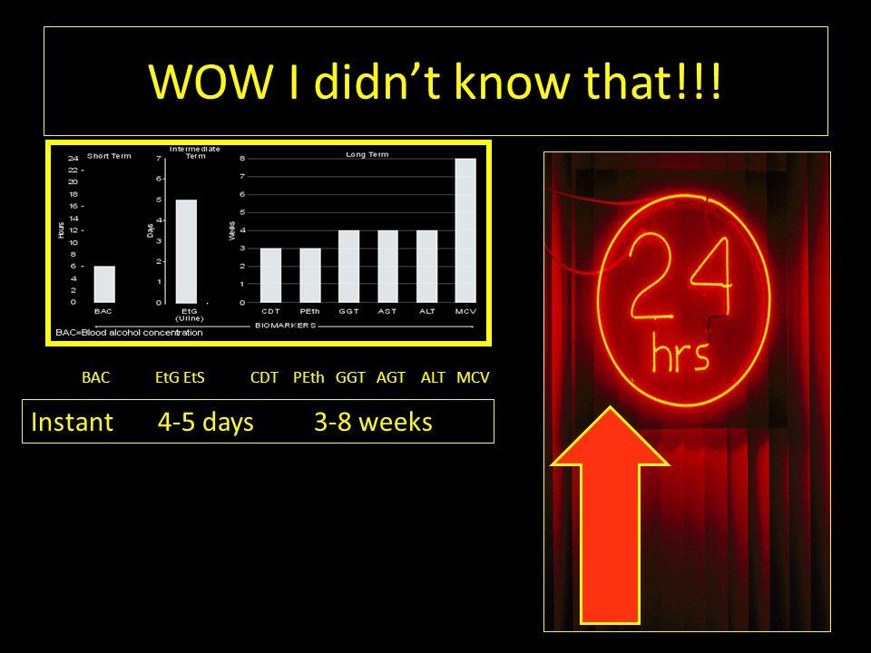 WOW I didn't know that!!! BAC EtG EtS CDT PEth GGT AGT ALT MCV Instant 4-5 days 3-8 weeks
