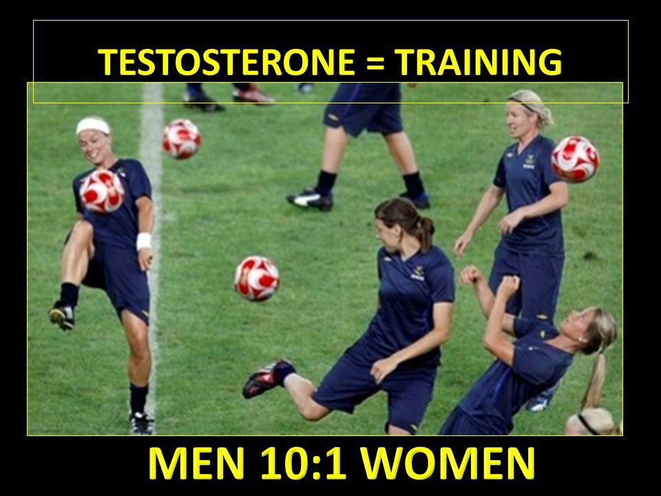 TESTOSTERONE = TRAINING