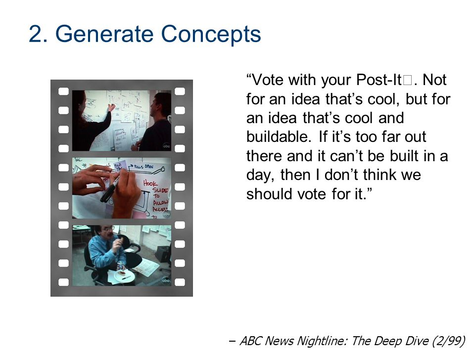 2.Generate Concepts Vote with your Post-It .
