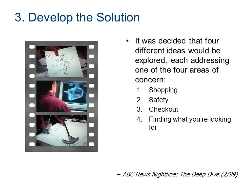 3. Develop the Solution It was decided that four different ideas would be explored, each addressing one of the four areas of concern: 1.Shopping 2.Saf