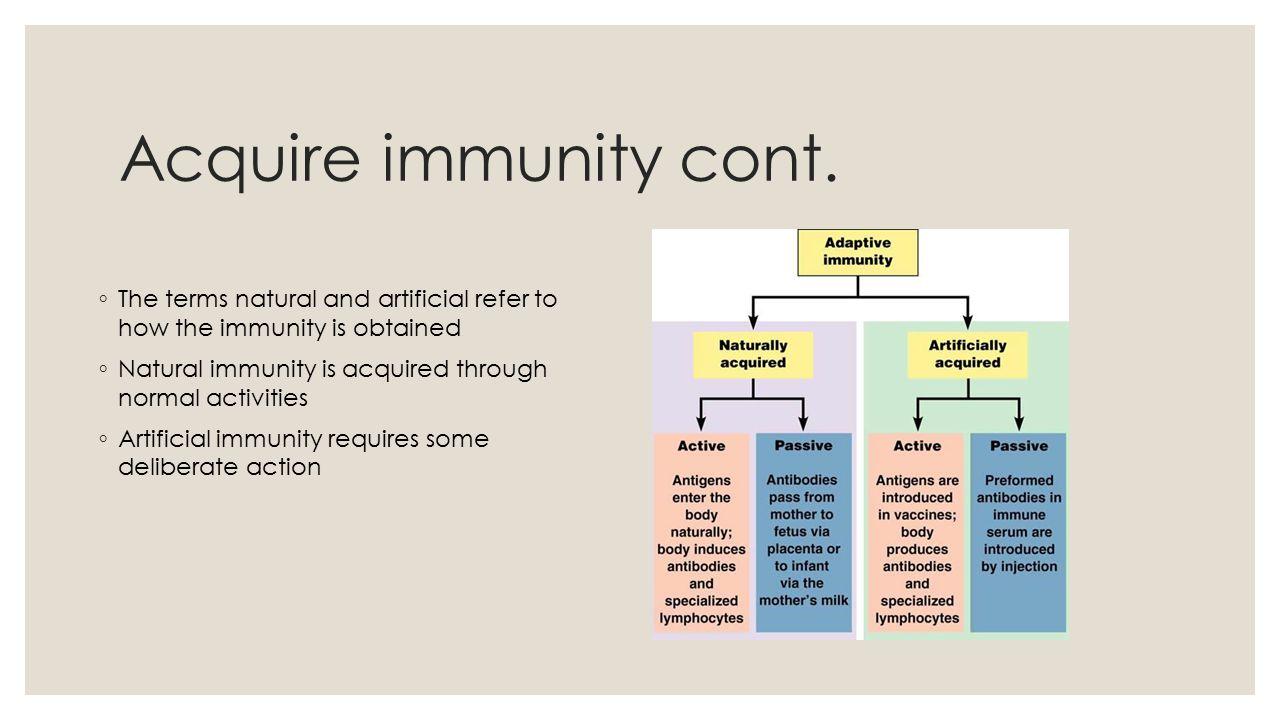 Acquire immunity cont.