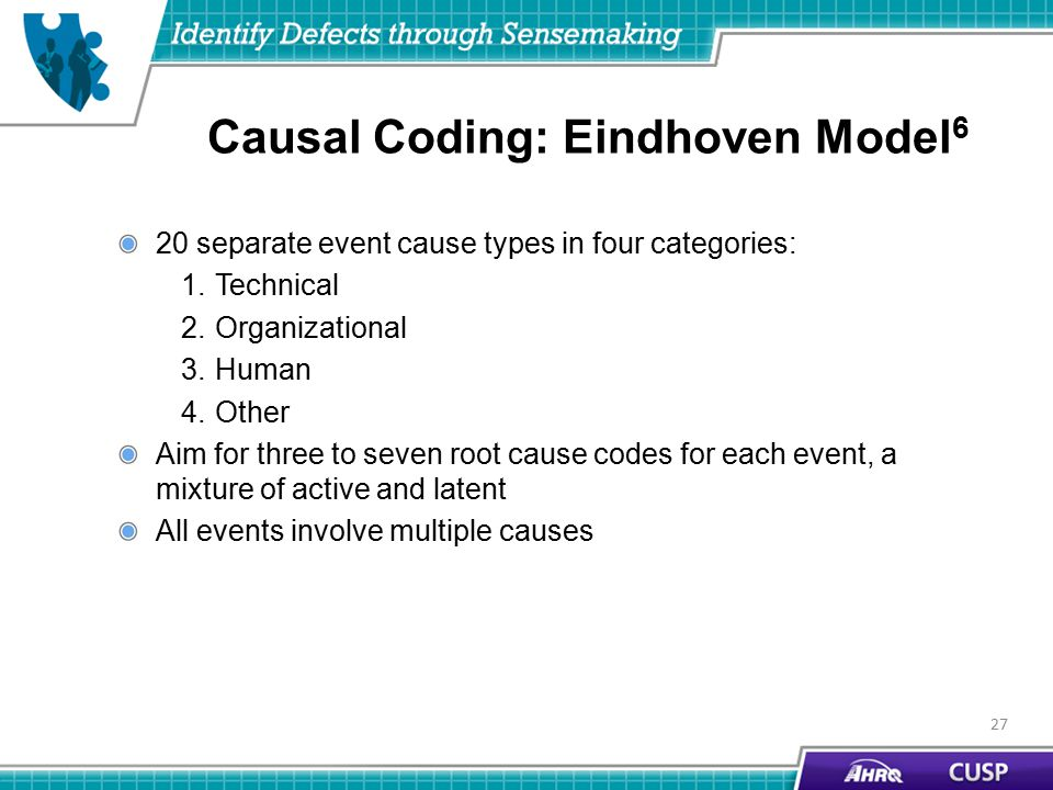 Causal Coding: Eindhoven Model 6 20 separate event cause types in four categories: 1.Technical 2.Organizational 3.Human 4.Other Aim for three to seven root cause codes for each event, a mixture of active and latent All events involve multiple causes 27