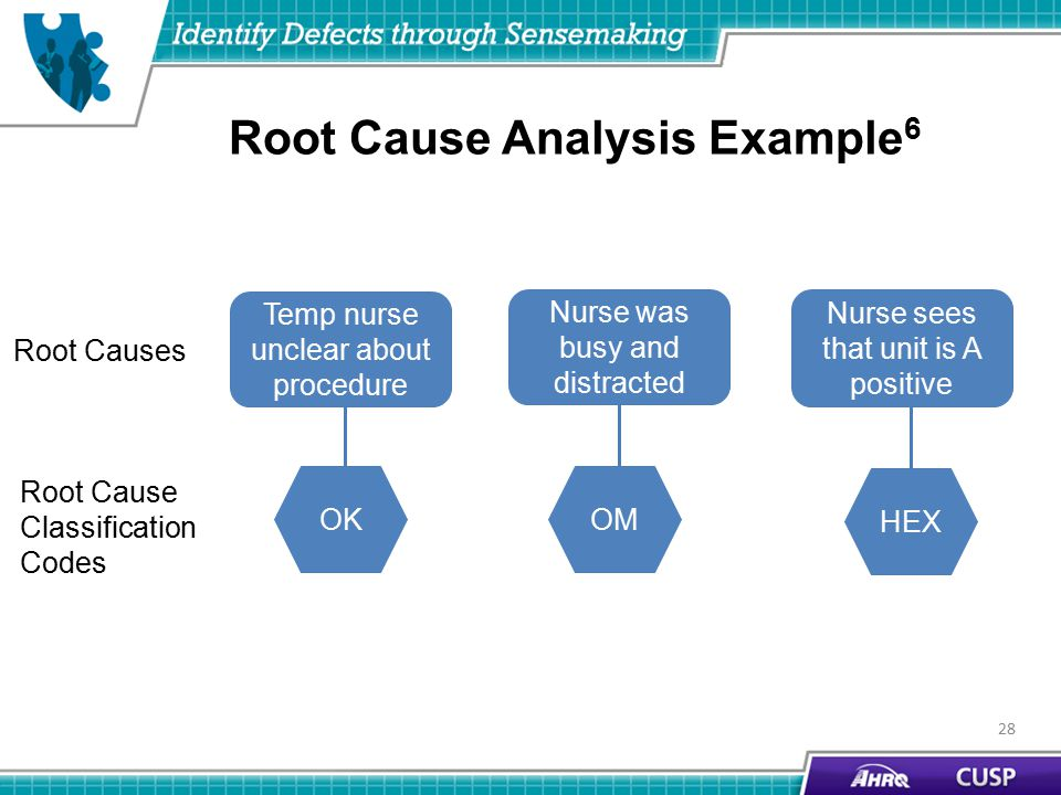 Root Cause Analysis Example 6 28 Nurse was busy and distracted Root Causes Root Cause Classification Codes Nurse sees that unit is A positive OKOM HEX Nurse was busy and distracted Temp nurse unclear about procedure