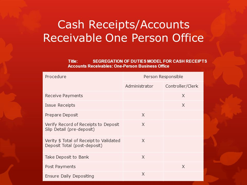 Cash Receipts/Accounts Receivable One Person Office Procedure Person Responsible Administrator Controller/Clerk Receive Payments X Issue Receipts X Prepare Deposit X Verify Record of Receipts to Deposit Slip Detail (pre-deposit) X Verity $ Total of Receipt to Validated Deposit Total (post-deposit) X Take Deposit to Bank X Post Payments X Ensure Daily Depositing X Title:SEGREGATION OF DUTIES MODEL FOR CASH RECEIPTS Accounts Receivables: One-Person Business Office