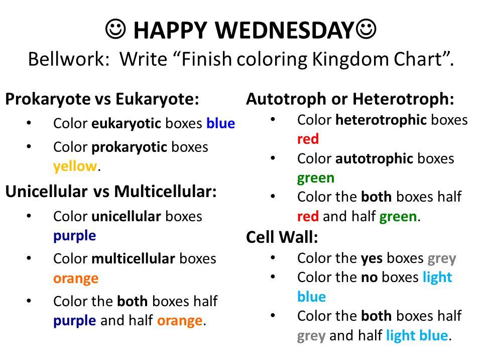 "HAPPY WEDNESDAY Bellwork: Write ""Finish coloring Kingdom Chart"". Prokaryote vs Eukaryote: Color eukaryotic boxes blue Color prokaryotic boxes yellow."
