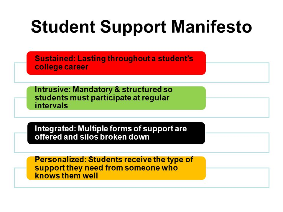 Student Support Manifesto Sustained: Lasting throughout a student's college career Intrusive: Mandatory & structured so students must participate at r