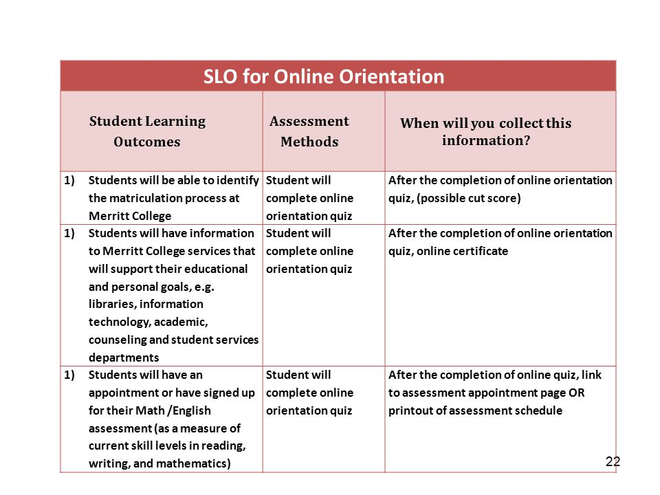 22 SLO for Online Orientation Student Learning Outcomes Assessment Methods When will you collect this information? 1)Students will be able to identify