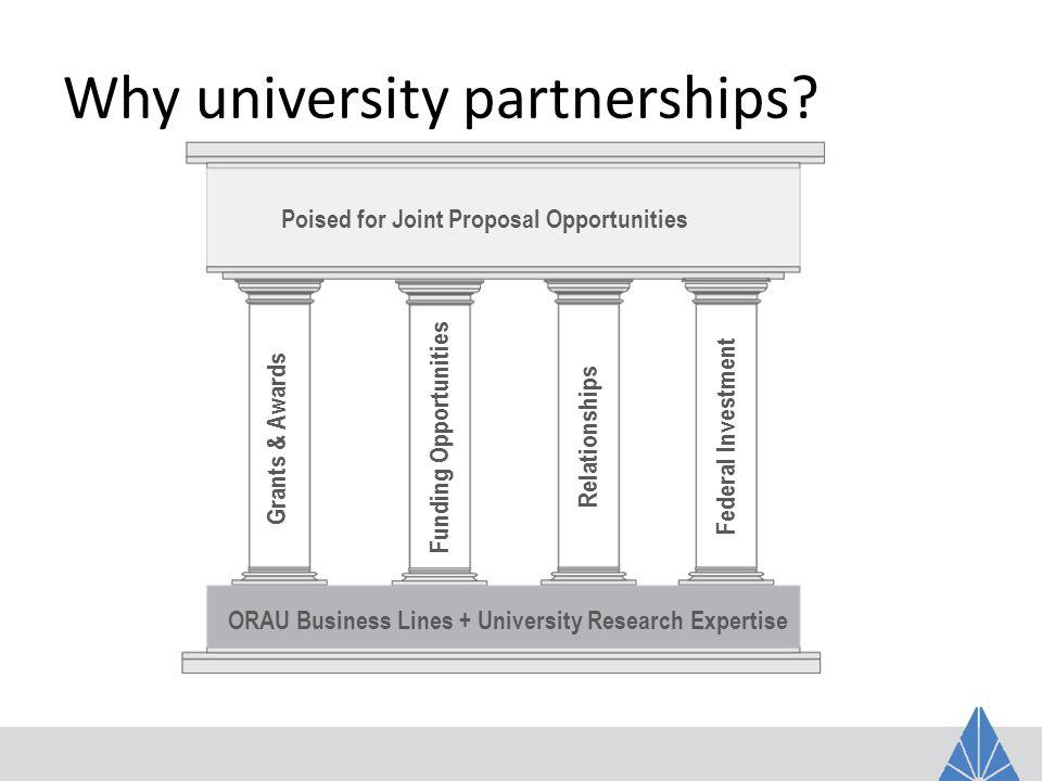 Why university partnerships.