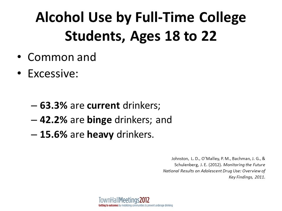 Alcohol Use by Full-Time College Students, Ages 18 to 22 Common and Excessive: – 63.3% are current drinkers; – 42.2% are binge drinkers; and – 15.6% are heavy drinkers.