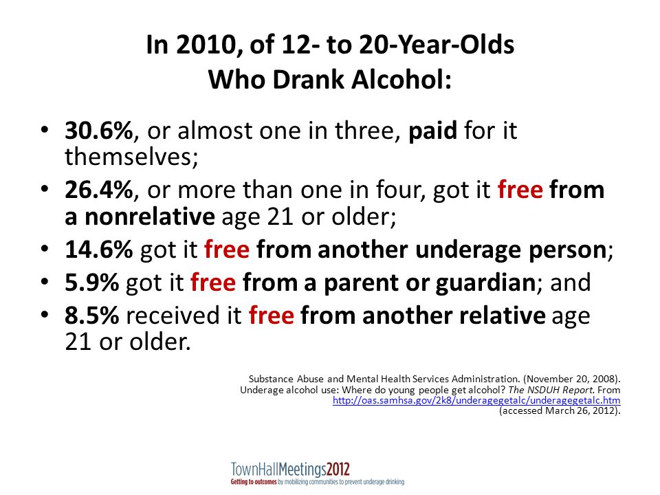In 2010, of 12- to 20-Year-Olds Who Drank Alcohol: 30.6%, or almost one in three, paid for it themselves; 26.4%, or more than one in four, got it free from a nonrelative age 21 or older; 14.6% got it free from another underage person; 5.9% got it free from a parent or guardian; and 8.5% received it free from another relative age 21 or older.