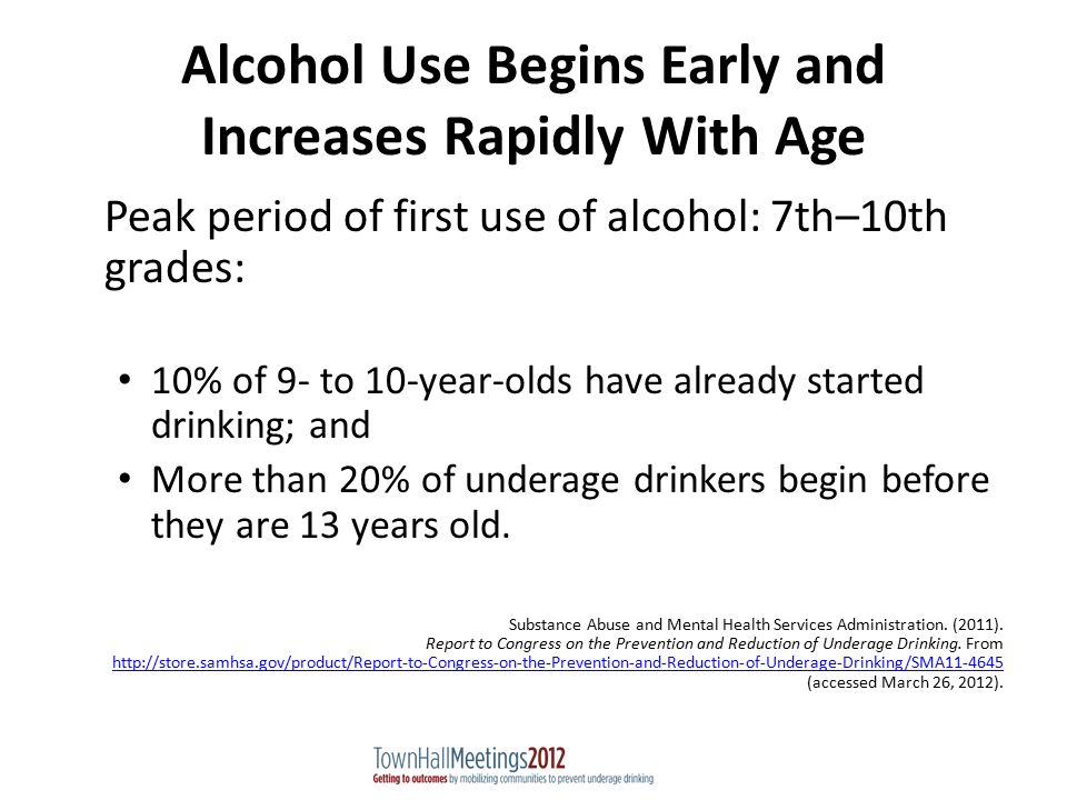 Alcohol Use Begins Early and Increases Rapidly With Age Peak period of first use of alcohol: 7th–10th grades: 10% of 9- to 10-year-olds have already started drinking; and More than 20% of underage drinkers begin before they are 13 years old.