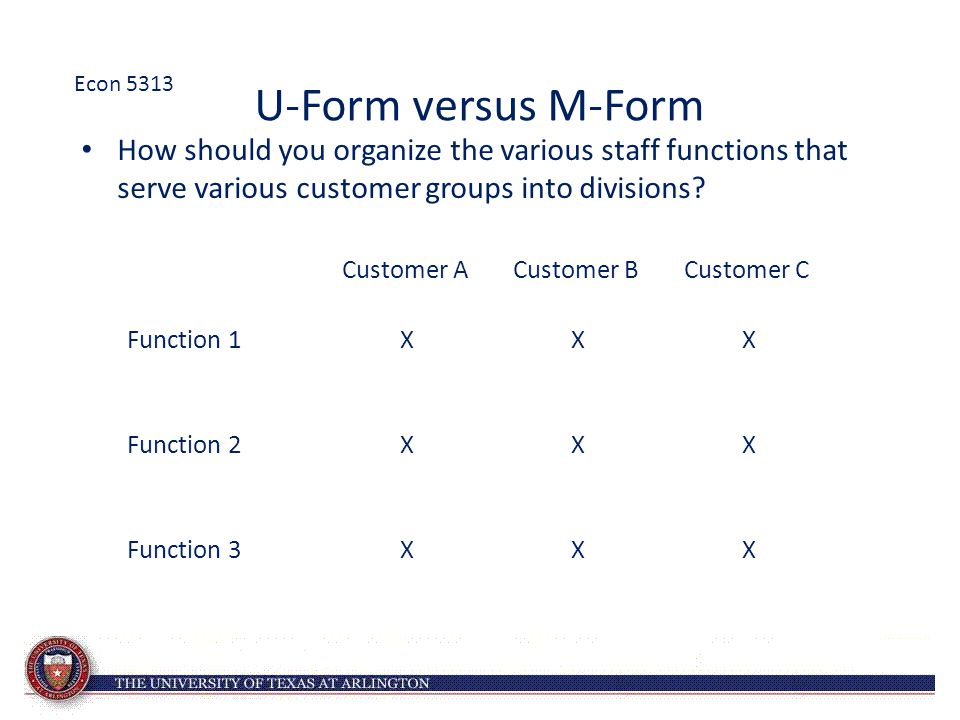 U-Form versus M-Form How should you organize the various staff functions that serve various customer groups into divisions.