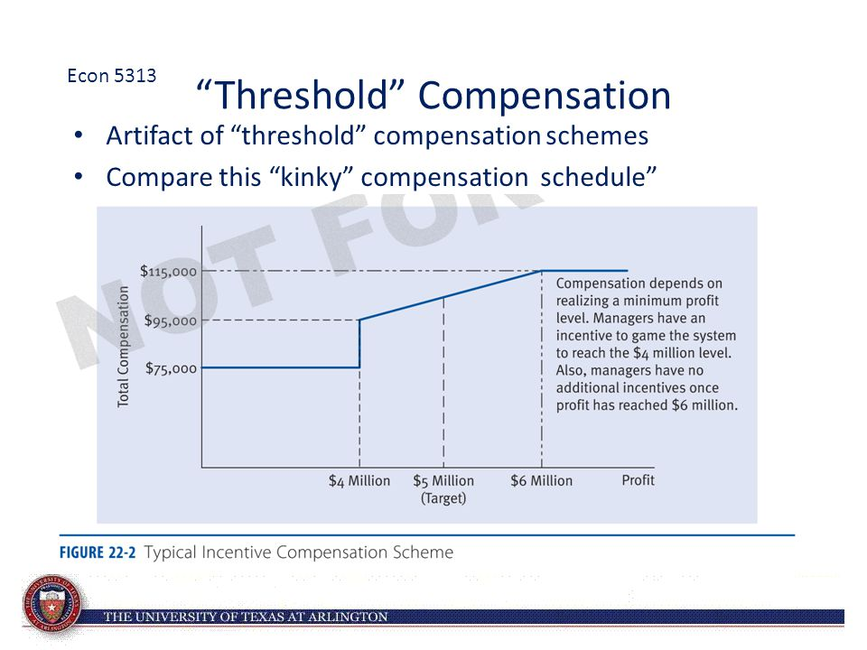 Threshold Compensation Artifact of threshold compensation schemes Compare this kinky compensation schedule Econ 5313