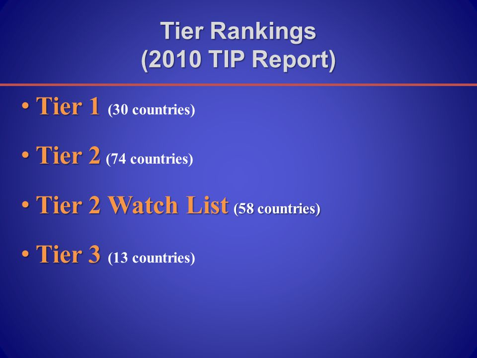 Tier Rankings (2010 TIP Report) Tier 1 Tier 1 (30 countries) Tier 2 Tier 2 (74 countries) Tier 2 Watch List (58 countries) Tier 2 Watch List (58 countries) Tier 3 Tier 3 (13 countries)