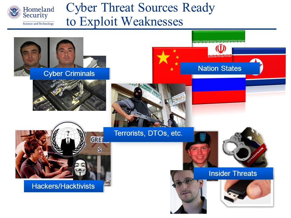 Presenter's Name June 17, 2003 Cyber Threat Sources Ready to Exploit Weaknesses Nation States Hackers/Hacktivists Cyber Criminals Insider Threats Terrorists, DTOs, etc.
